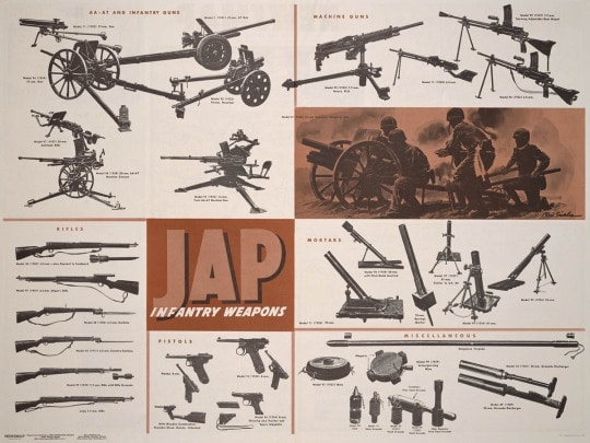 Japanese Infantry Weapons of WWII in a contemporary chart.