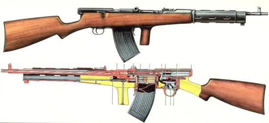 images_WeaponTrivia - Avtomat Federov 1