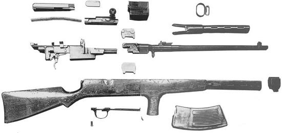 images_WeaponTrivia - Avtomat Federov 3