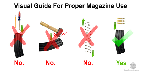 AR15 magazine maintenance tutorial.