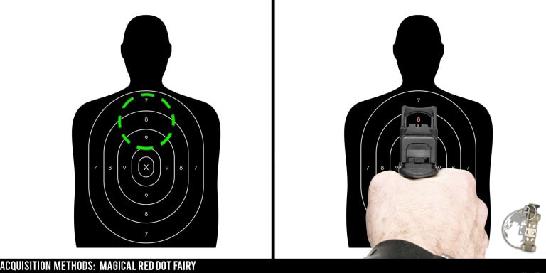 Red Dot Sights on a pistol - we like the red dot fairy.