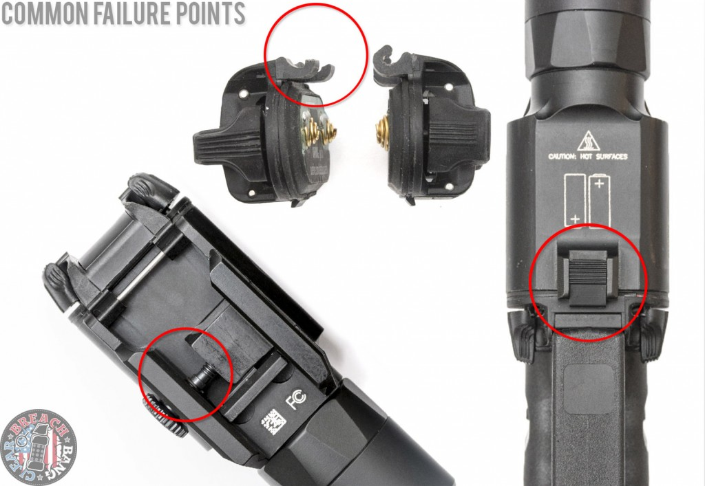 Just The Tip | Surefire X300U Edition