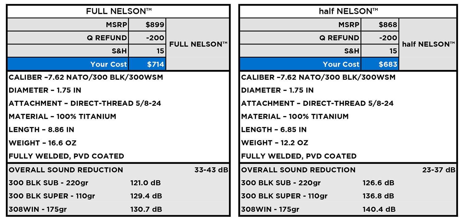 half & FULL NELSON Pre Order Program.xlsx