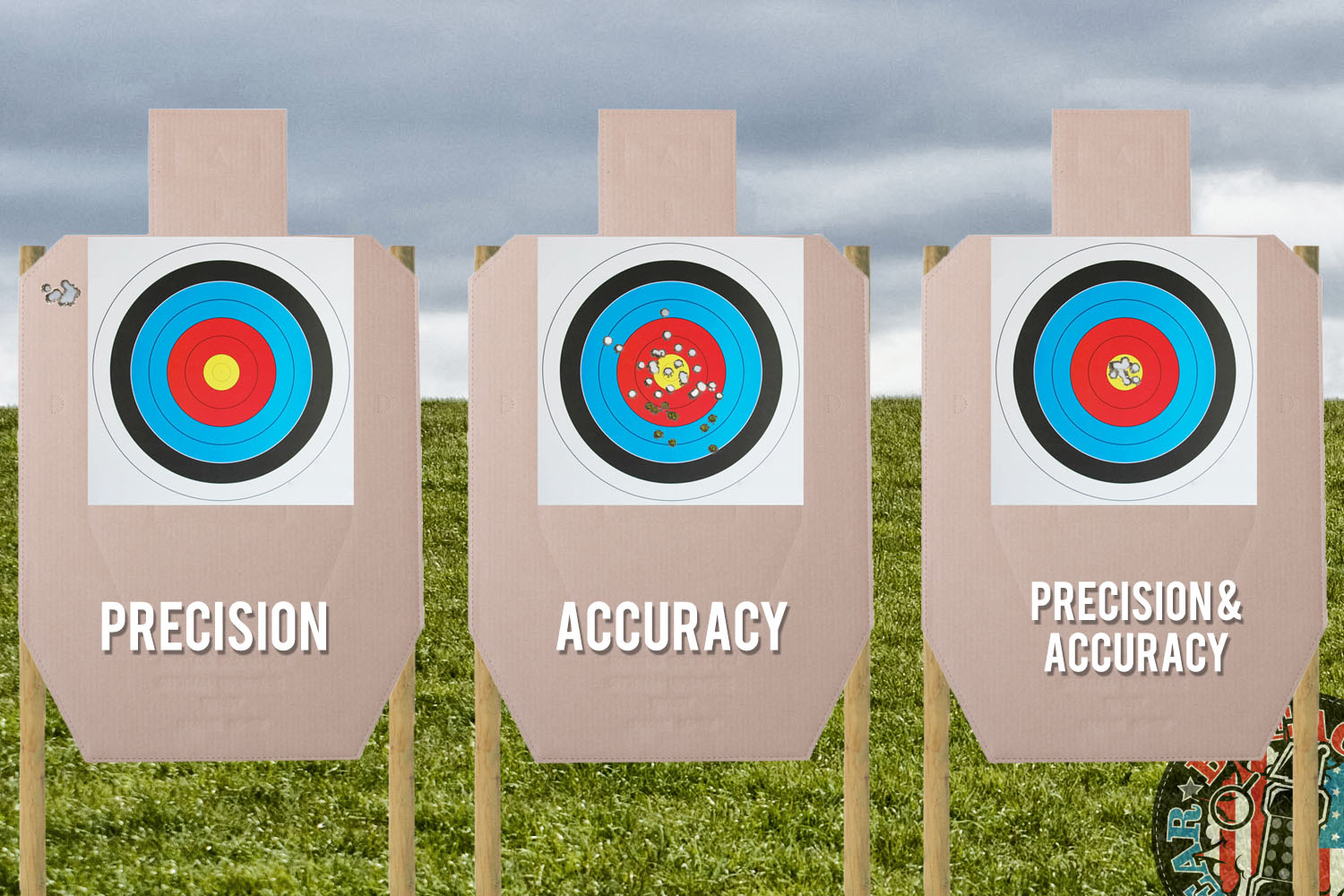Accuracy vs. Precision in Shooting