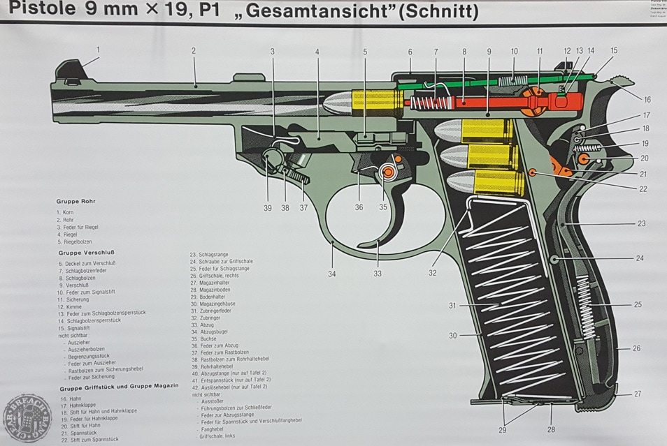 Weapon Trivia Wednesday. Walther P-38/P-1: Brought to you by Sonoran Desert Institute (SDI).