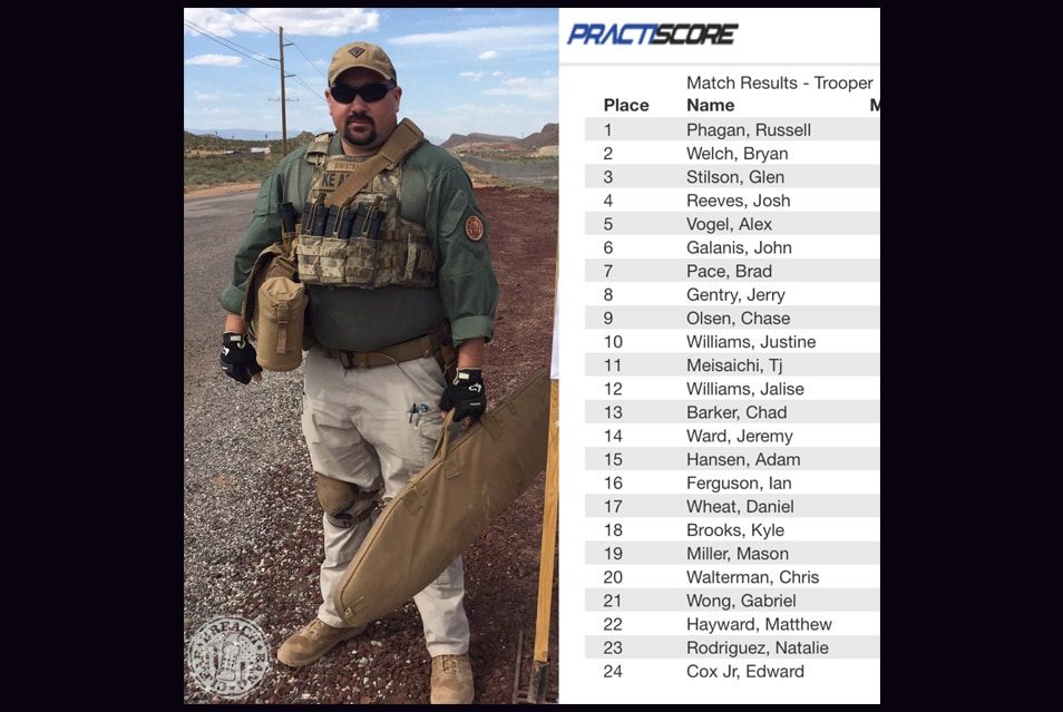 Russell Phagan, Hard As Hell 2-Gun, competition, shooting sports, gear