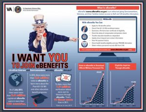 What is eBenefits?